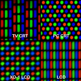 Faq Foire Aux Questions écran Géant Led Pixel Pixelight